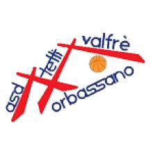 Tetti Valfrè Orbassano