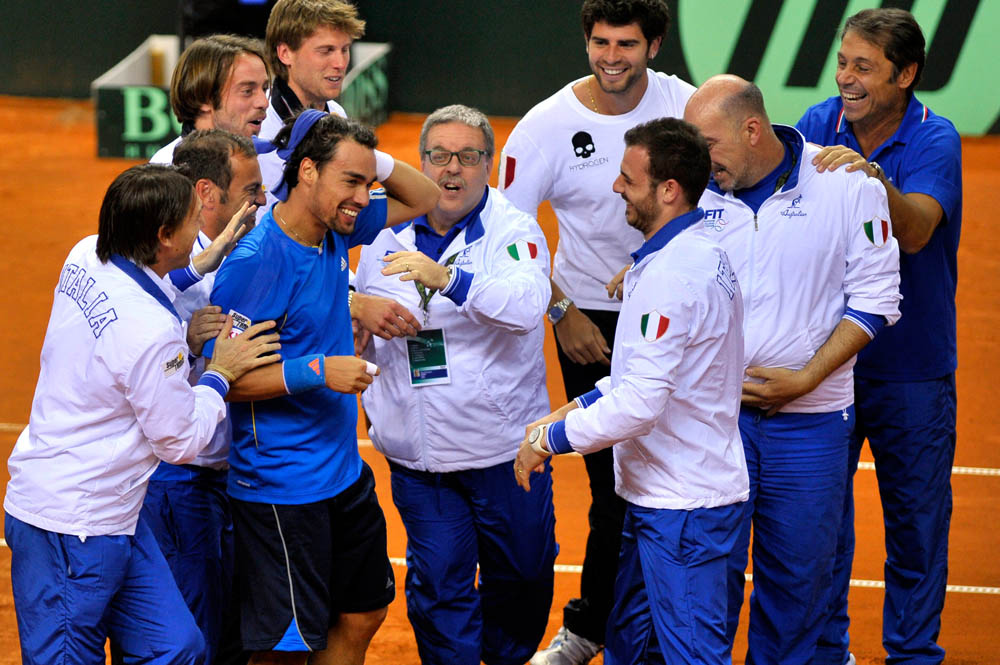 Coppa Davis Torino