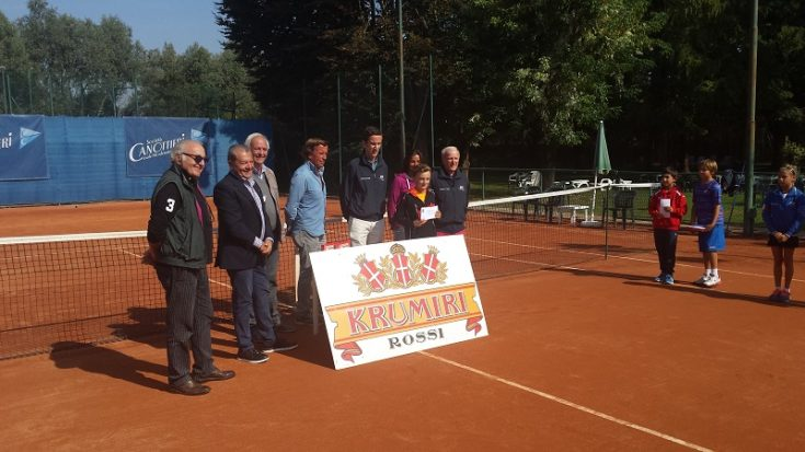 tennis - Master Circuito Futures
