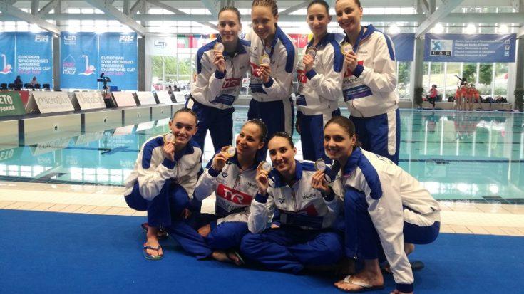 nuoto sincronizzato - Italia Coppa Europa